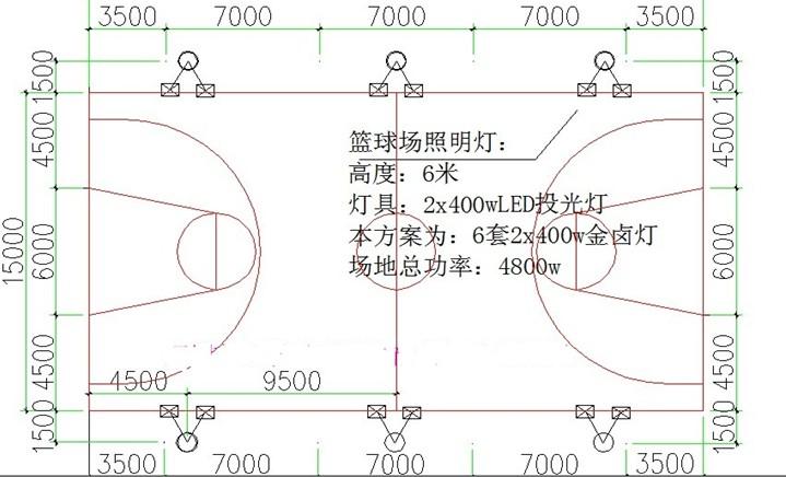 篮球场双场并排照明设计方案: 1.