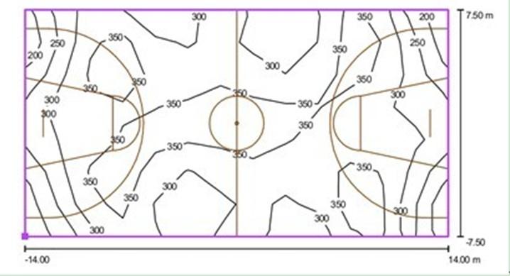 篮球场照明方案
